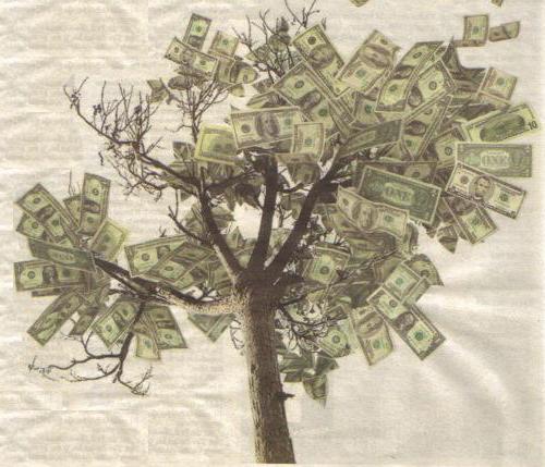 businesscoachblogger com » Archive for Money